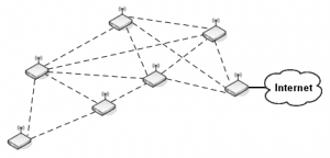 Freifunk_mesh_cloud